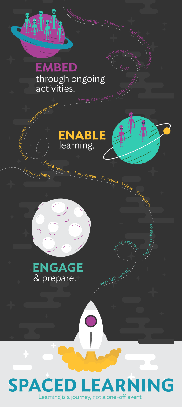 spacedlearning-version5